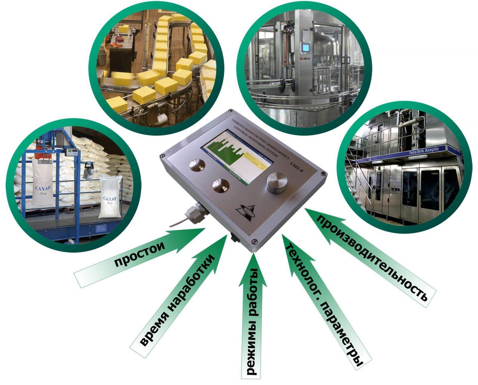 Оборудование учета, контроля и мониторинга производства